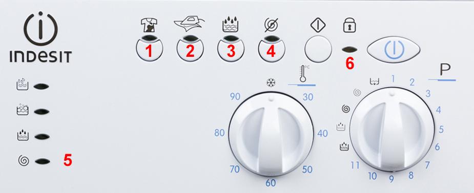 Indesit WISL, WIUL, WIL, WITP, WIDL  без дисплея. Ошибки стиральной машины индезит
