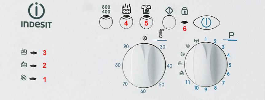 Indesit WIU, WIUN, WIN, WISN без дисплея. Ошибки стиральной машины индезит